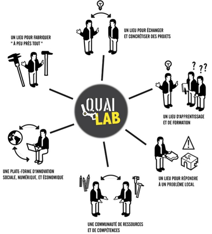 fab-lab-c-est-quoi